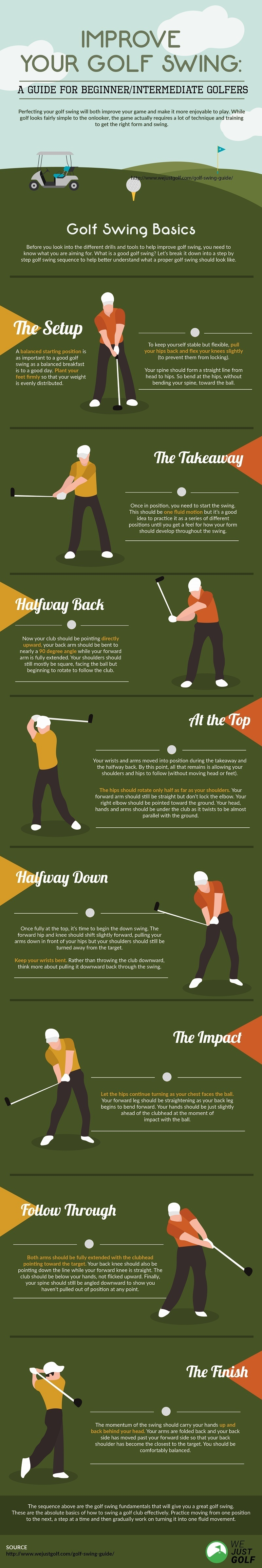 Guide to Improving Your Golf Swing | WeJustGolf com